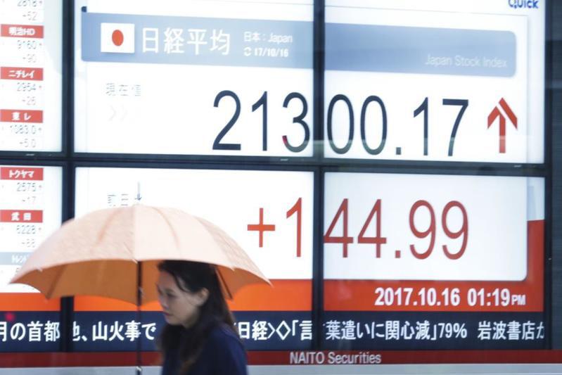の 富山 株価 化学